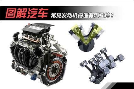 汽车发动机结构种类解析